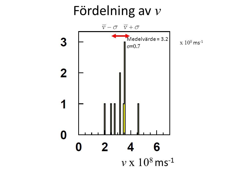 Fördelning av v v x 10 8 ms -1 Medelvärde = 3.2  x 10 8 ms -1