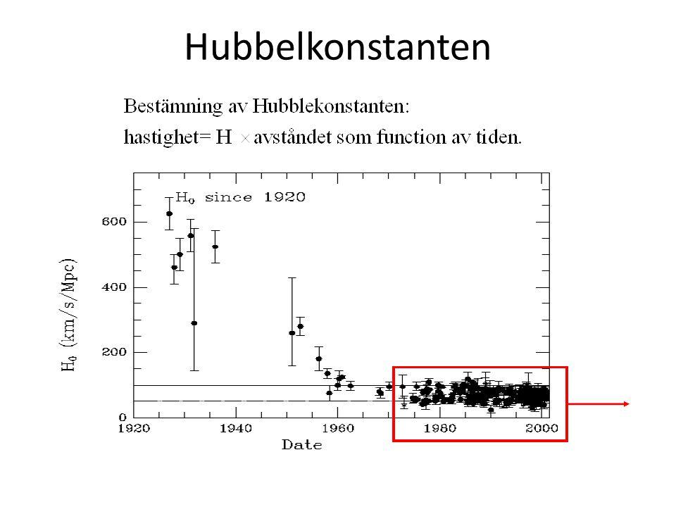 Hubbelkonstanten