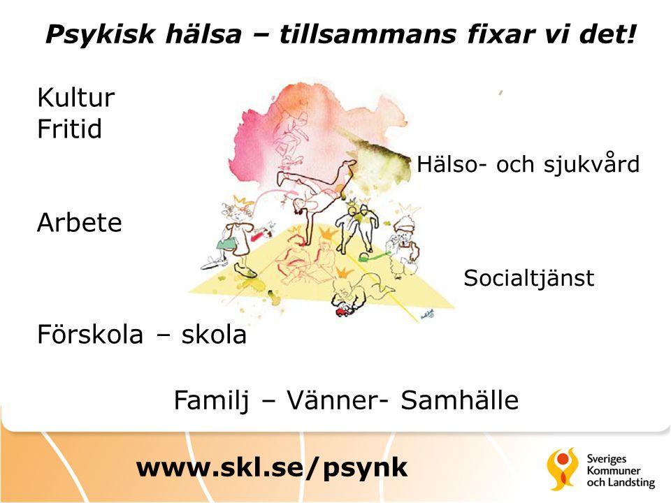 Kultur Fritid Arbete Förskola – skola Socialtjänst Hälso- och sjukvård Familj – Vänner- Samhälle Psykisk hälsa – tillsammans fixar vi det.