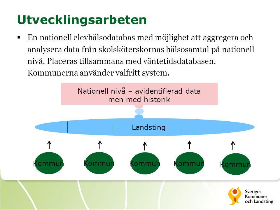 Utvecklingsarbeten  En nationell elevhälsodatabas med möjlighet att aggregera och analysera data från skolsköterskornas hälsosamtal på nationell nivå.