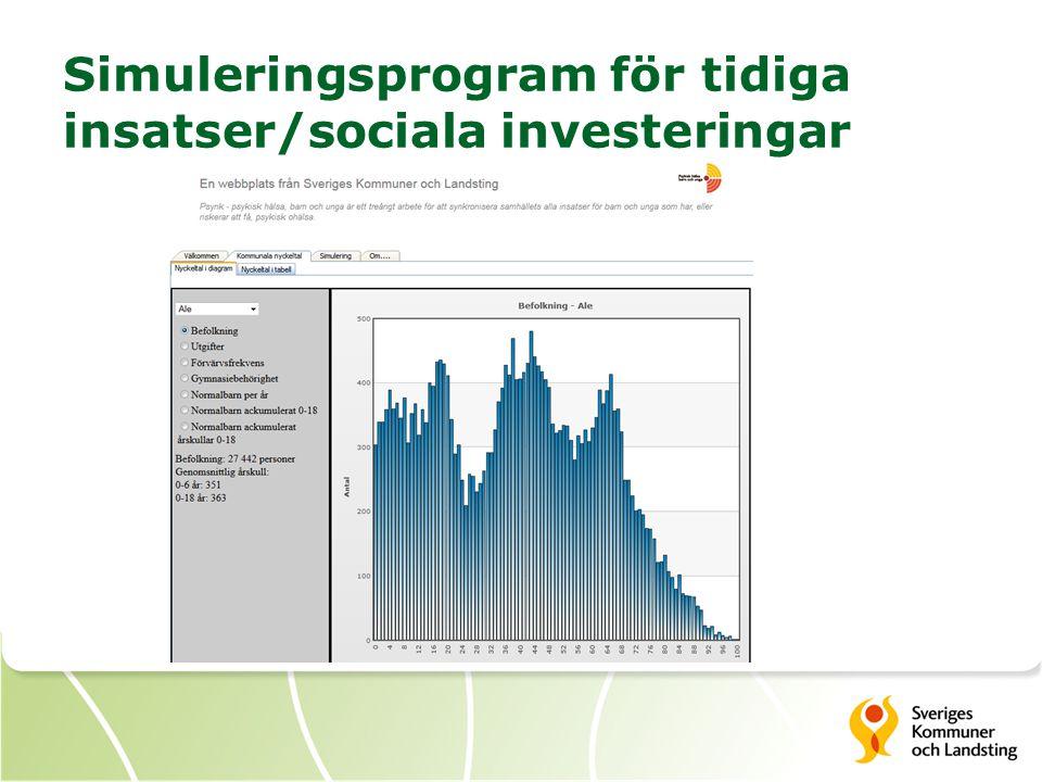 Simuleringsprogram för tidiga insatser/sociala investeringar