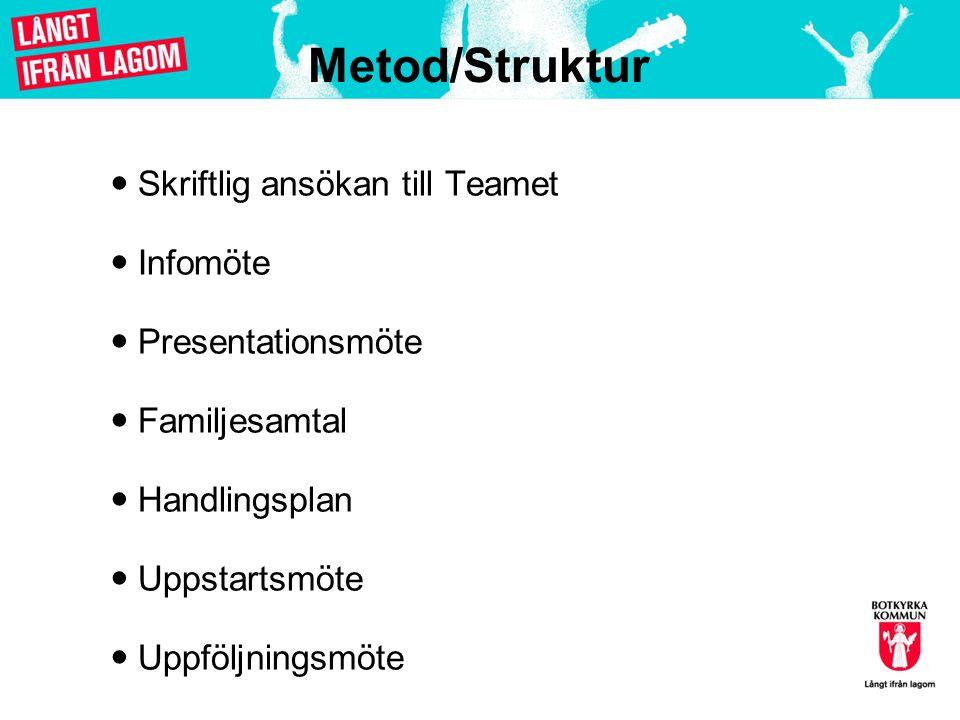 Skriftlig ansökan till Teamet Infomöte Presentationsmöte Familjesamtal Handlingsplan Uppstartsmöte Uppföljningsmöte Metod/Struktur