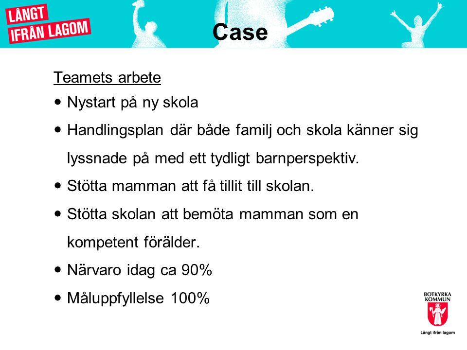 Case Teamets arbete Nystart på ny skola Handlingsplan där både familj och skola känner sig lyssnade på med ett tydligt barnperspektiv. Stötta mamman a