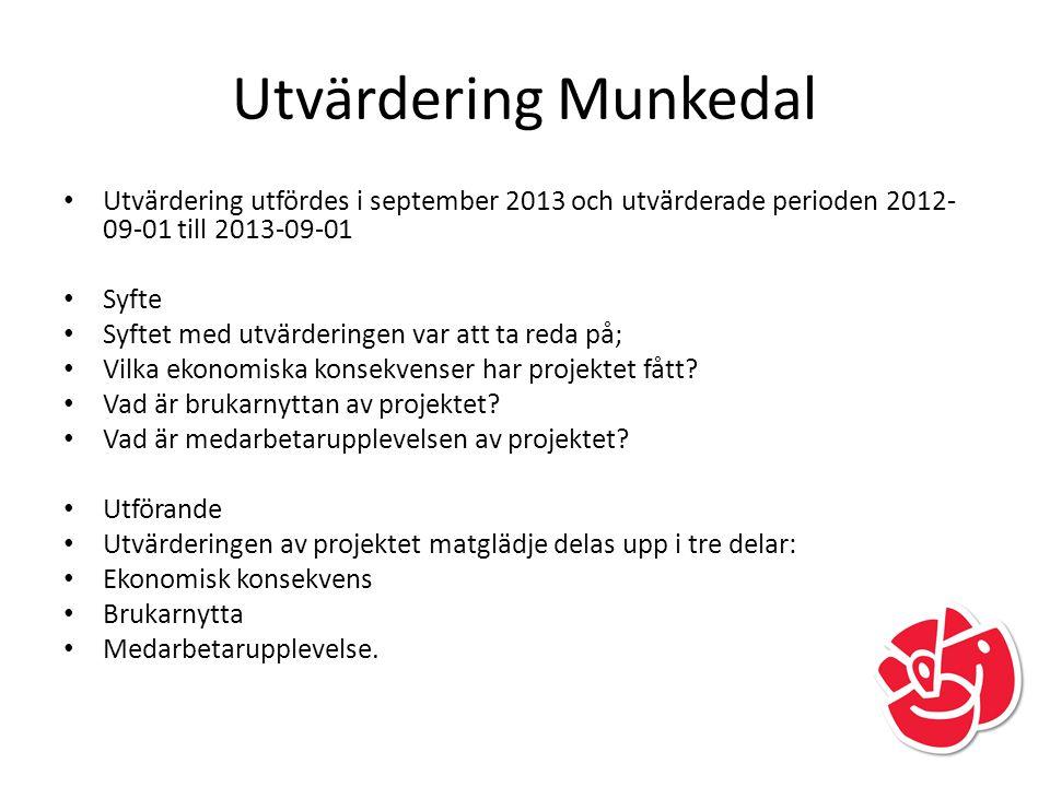 Utvärdering Munkedal Utvärdering utfördes i september 2013 och utvärderade perioden 2012- 09-01 till 2013-09-01 Syfte Syftet med utvärderingen var att