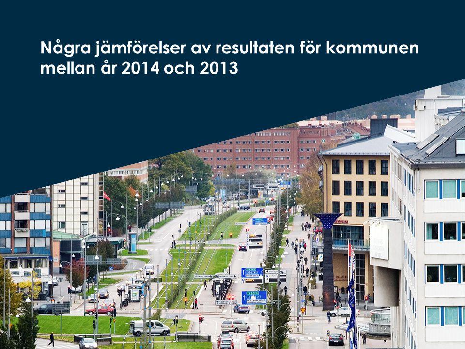 Några jämförelser av resultaten för kommunen mellan år 2014 och 2013
