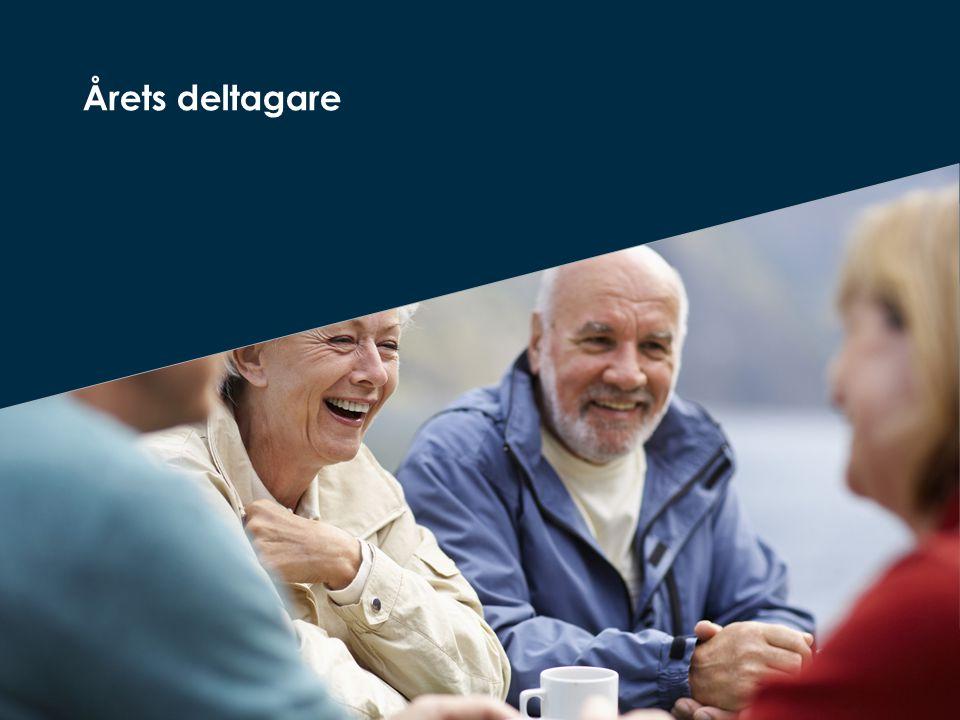 Deltagare Totalt svarade 37 790 personer på årets enkät för äldre inom särskilt boende, vilket är 55,3% av de tillfrågade.