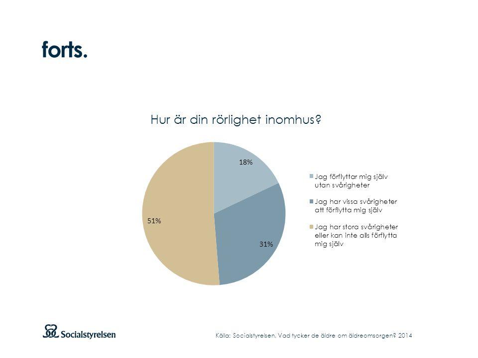Om undersökningen Vad tycker de äldre om äldreomsorgen.