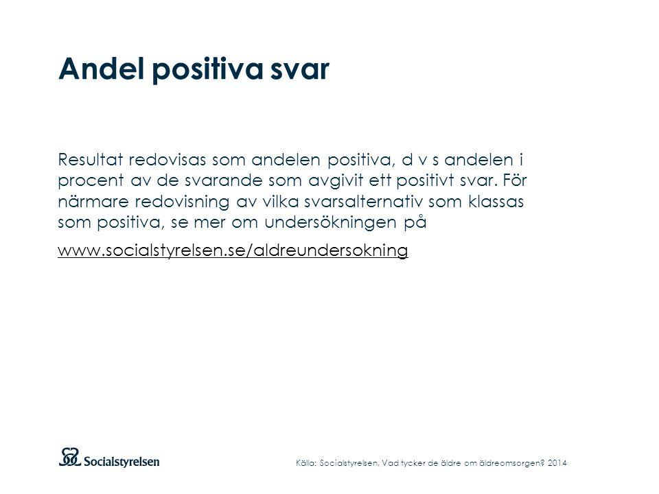 Andel positiva svar Resultat redovisas som andelen positiva, d v s andelen i procent av de svarande som avgivit ett positivt svar.