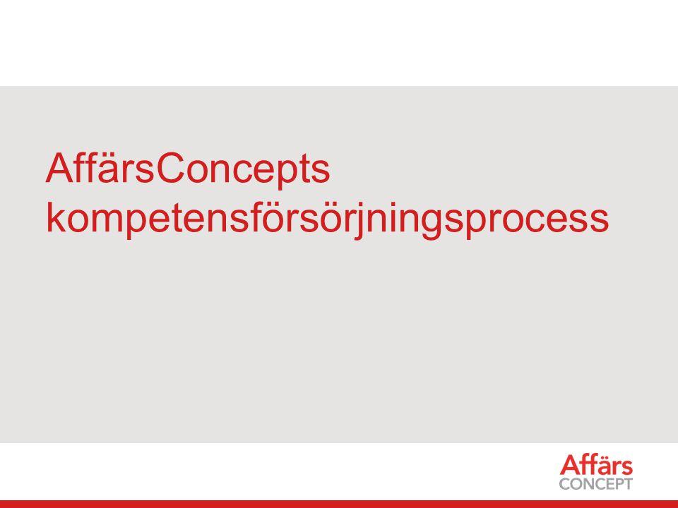 AffärsConcepts kompetensförsörjningsprocess