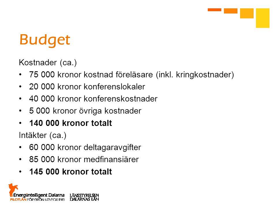Budget Kostnader (ca.) 75 000 kronor kostnad föreläsare (inkl.