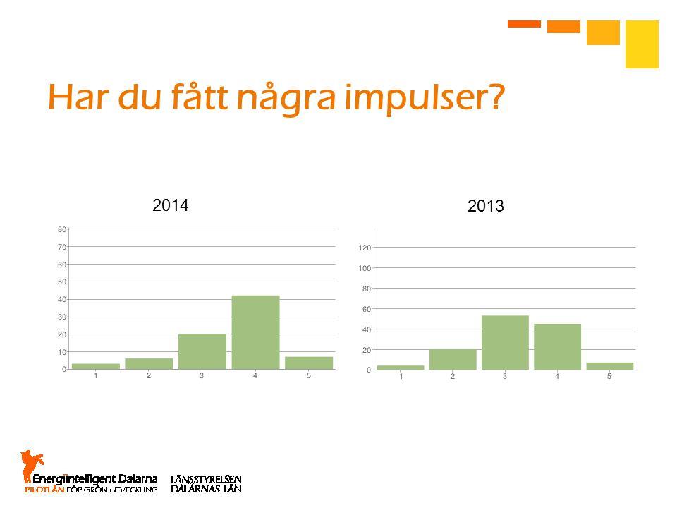 Har du fått några impulser? 2014 2013