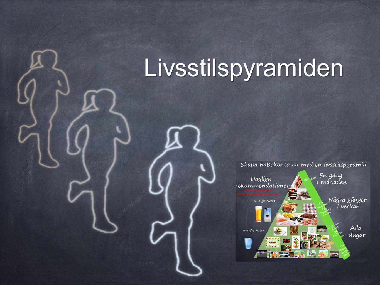 Livsstilspyramiden
