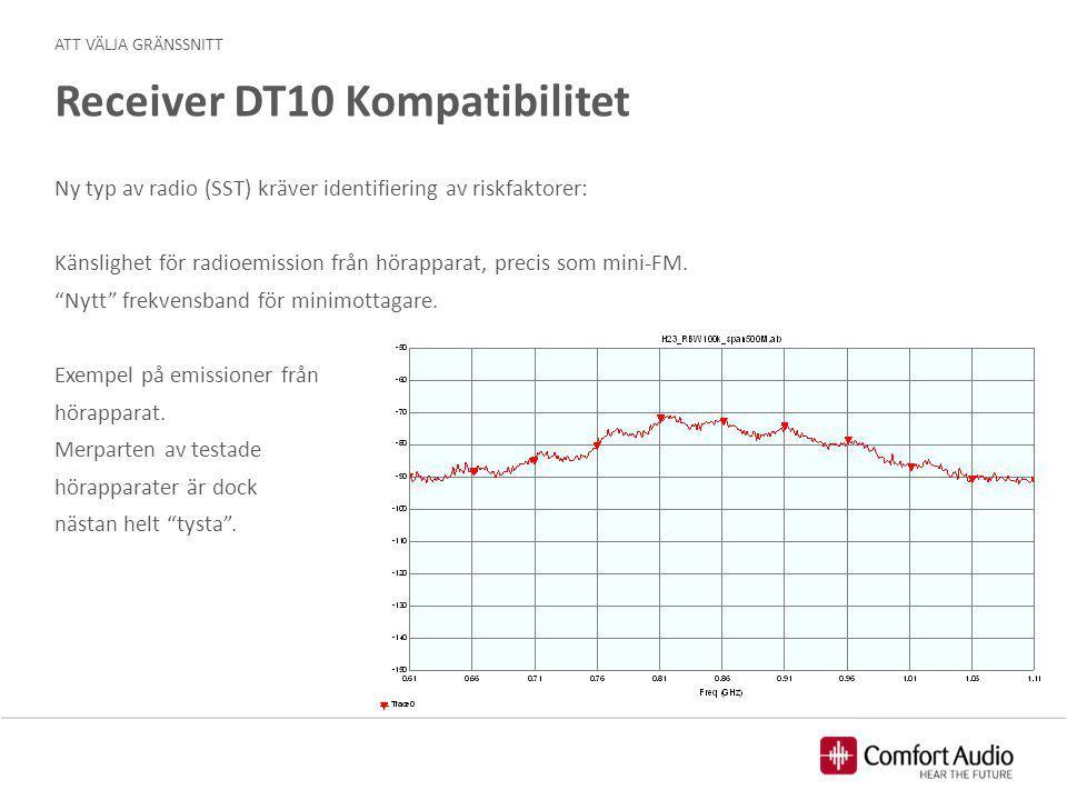 ATT VÄLJA GRÄNSSNITT Receiver DT10 Kompatibilitet Ny typ av radio (SST) kräver identifiering av riskfaktorer: Känslighet för radioemission från hörapparat, precis som mini-FM.