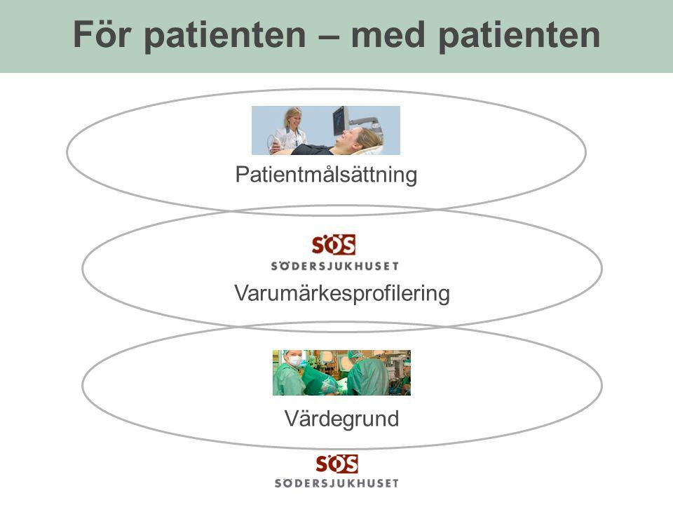 För patienten – med patienten Varumärkesprofilering Värdegrund Patientmålsättning