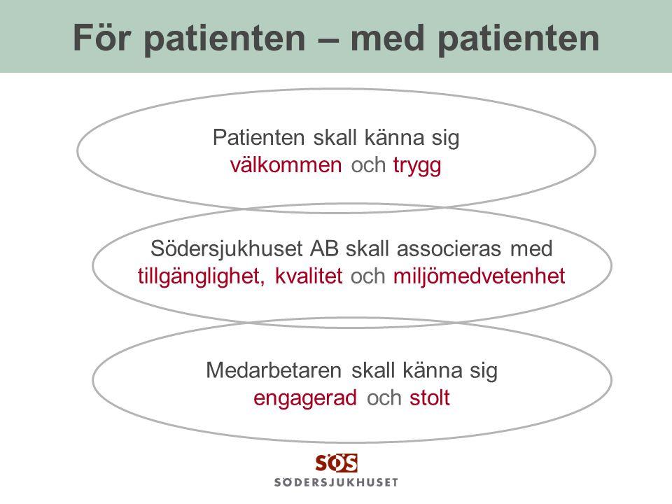 För patienten – med patienten Patienten skall känna sig välkommen och trygg Södersjukhuset AB skall associeras med tillgänglighet, kvalitet och miljöm
