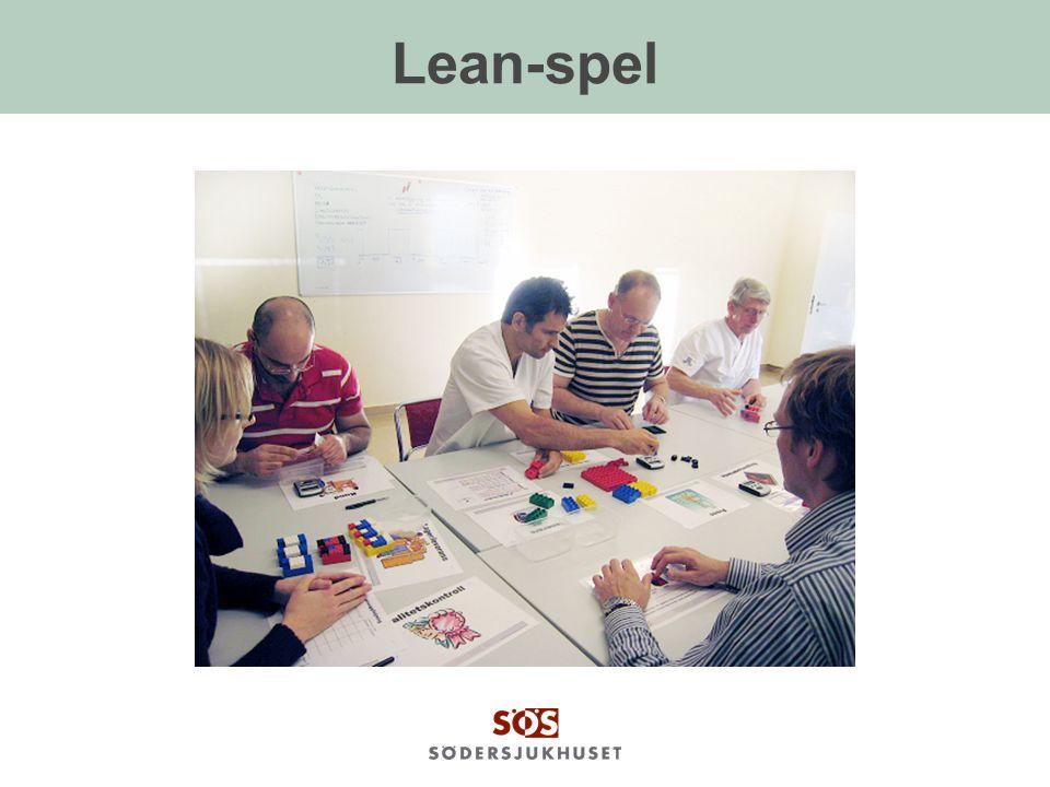 Lean-spel