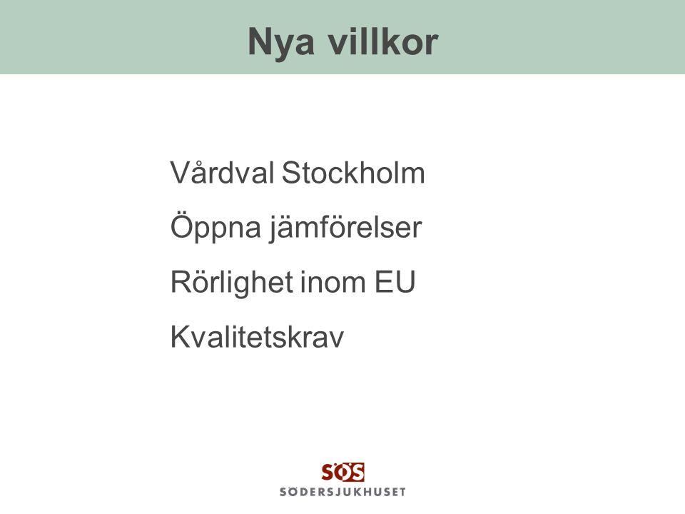 Nya villkor Vårdval Stockholm Öppna jämförelser Rörlighet inom EU Kvalitetskrav