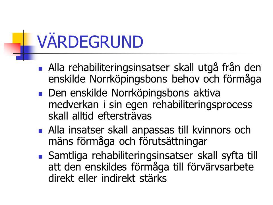 VÄRDEGRUND Alla rehabiliteringsinsatser skall utgå från den enskilde Norrköpingsbons behov och förmåga Den enskilde Norrköpingsbons aktiva medverkan i sin egen rehabiliteringsprocess skall alltid eftersträvas Alla insatser skall anpassas till kvinnors och mäns förmåga och förutsättningar Samtliga rehabiliteringsinsatser skall syfta till att den enskildes förmåga till förvärvsarbete direkt eller indirekt stärks