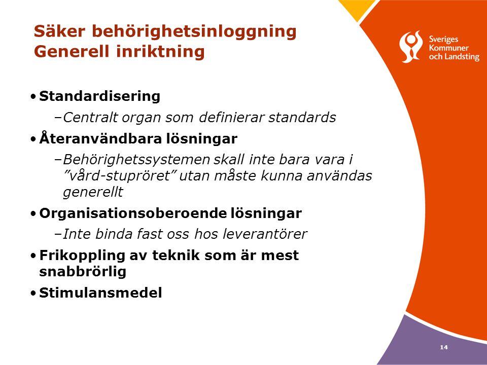 """14 Standardisering –Centralt organ som definierar standards Återanvändbara lösningar –Behörighetssystemen skall inte bara vara i """"vård-stupröret"""" utan"""