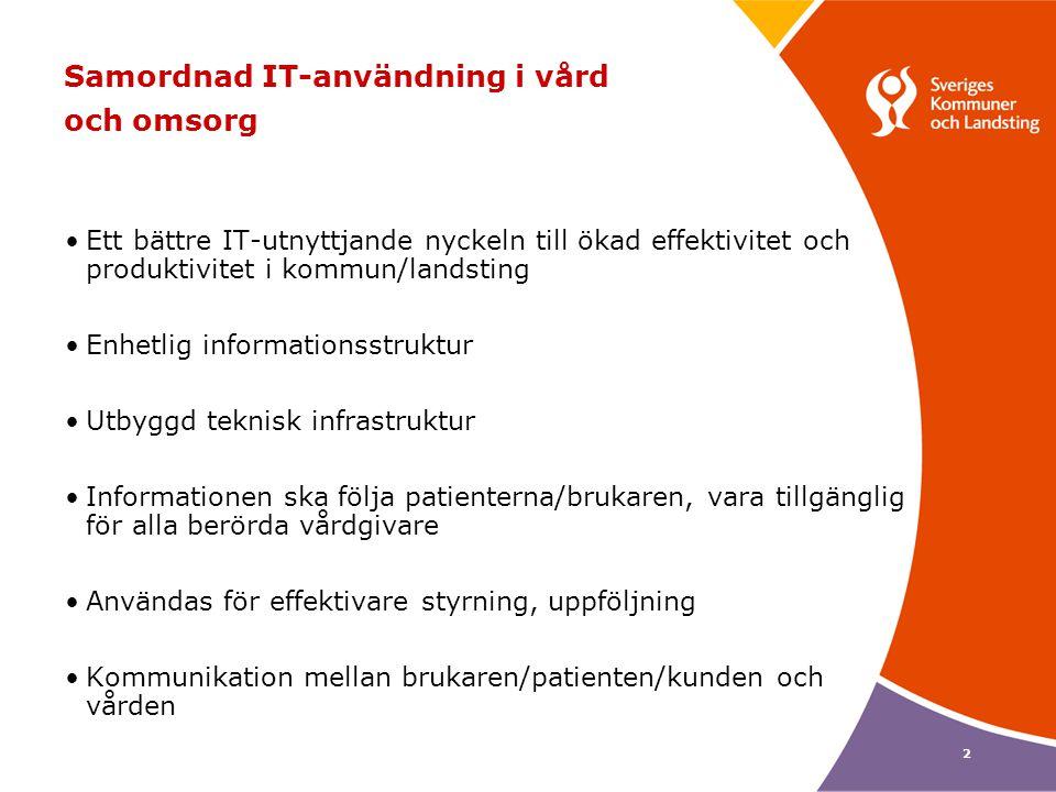 2 Samordnad IT-användning i vård och omsorg Ett bättre IT-utnyttjande nyckeln till ökad effektivitet och produktivitet i kommun/landsting Enhetlig inf