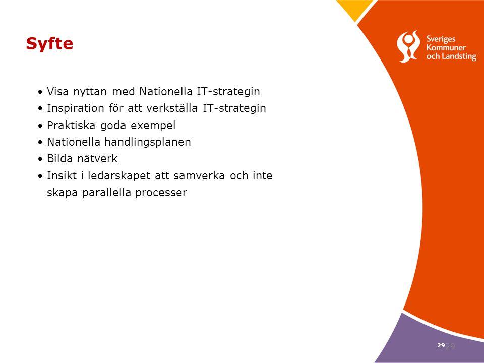 29 Syfte Visa nyttan med Nationella IT-strategin Inspiration för att verkställa IT-strategin Praktiska goda exempel Nationella handlingsplanen Bilda n