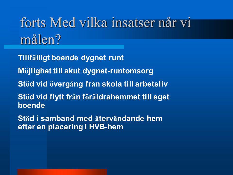 Resurser Personal - 9 ungdomsst ö djare/aktivitetspersonal och ett korttidshus Hjalmar Lundgrens g 119-125 - 1,0 specialpedagoger (2015 2,5 tj ä nster) - 2 familjepedagoger - 1 arbetslivskonsulent - 1 psykolog