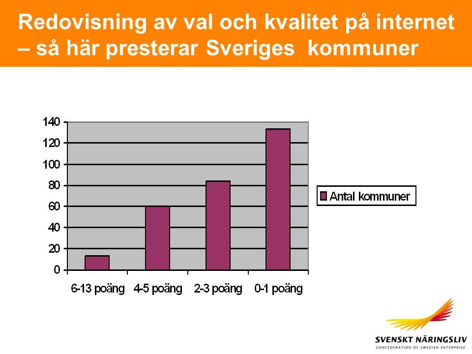 Redovisning av val och kvalitet på internet – så här presterar Sveriges kommuner