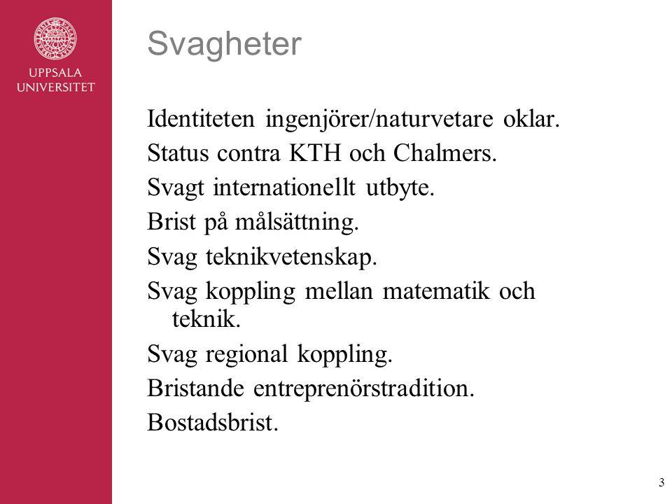 3 Svagheter Identiteten ingenjörer/naturvetare oklar.