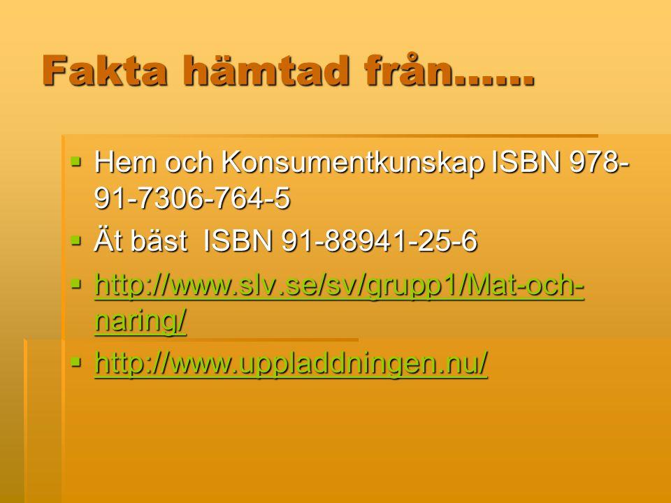Fakta hämtad från……  Hem och Konsumentkunskap ISBN 978- 91-7306-764-5  Ät bäst ISBN 91-88941-25-6  http://www.slv.se/sv/grupp1/Mat-och- naring/ http://www.slv.se/sv/grupp1/Mat-och- naring/ http://www.slv.se/sv/grupp1/Mat-och- naring/  http://www.uppladdningen.nu/ http://www.uppladdningen.nu/