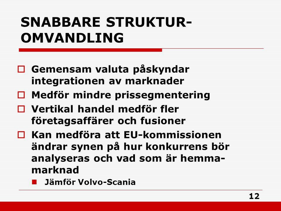 12 SNABBARE STRUKTUR- OMVANDLING  Gemensam valuta påskyndar integrationen av marknader  Medför mindre prissegmentering  Vertikal handel medför fler företagsaffärer och fusioner  Kan medföra att EU-kommissionen ändrar synen på hur konkurrens bör analyseras och vad som är hemma- marknad Jämför Volvo-Scania