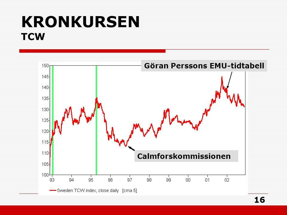 16 KRONKURSEN TCW Calmforskommissionen Göran Perssons EMU-tidtabell