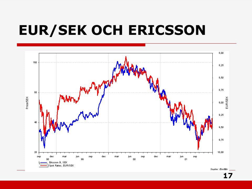 17 EUR/SEK OCH ERICSSON