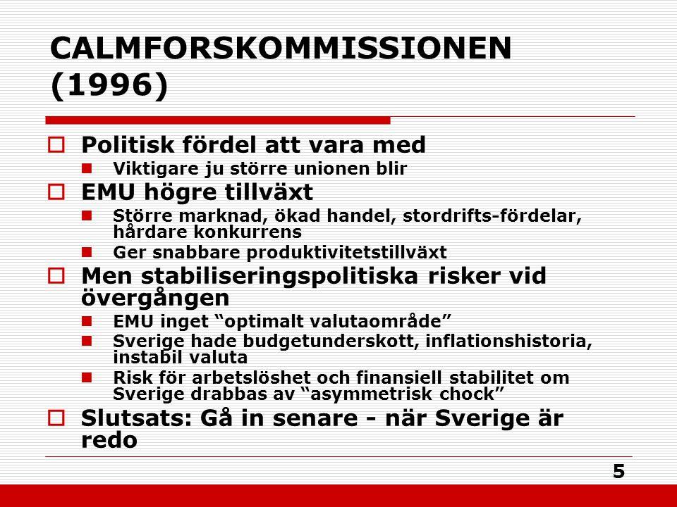 5 CALMFORSKOMMISSIONEN (1996)  Politisk fördel att vara med Viktigare ju större unionen blir  EMU högre tillväxt Större marknad, ökad handel, stordrifts-fördelar, hårdare konkurrens Ger snabbare produktivitetstillväxt  Men stabiliseringspolitiska risker vid övergången EMU inget optimalt valutaområde Sverige hade budgetunderskott, inflationshistoria, instabil valuta Risk för arbetslöshet och finansiell stabilitet om Sverige drabbas av asymmetrisk chock  Slutsats: Gå in senare - när Sverige är redo