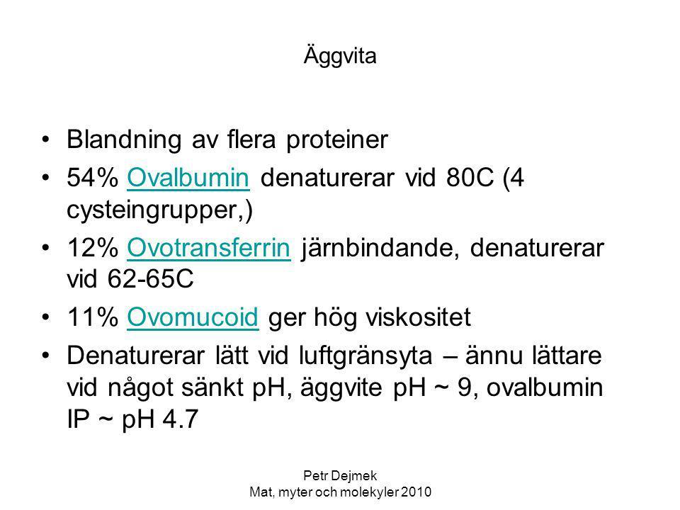 Petr Dejmek Mat, myter och molekyler 2010 Äggvita Blandning av flera proteiner 54% Ovalbumin denaturerar vid 80C (4 cysteingrupper,)Ovalbumin 12% Ovot