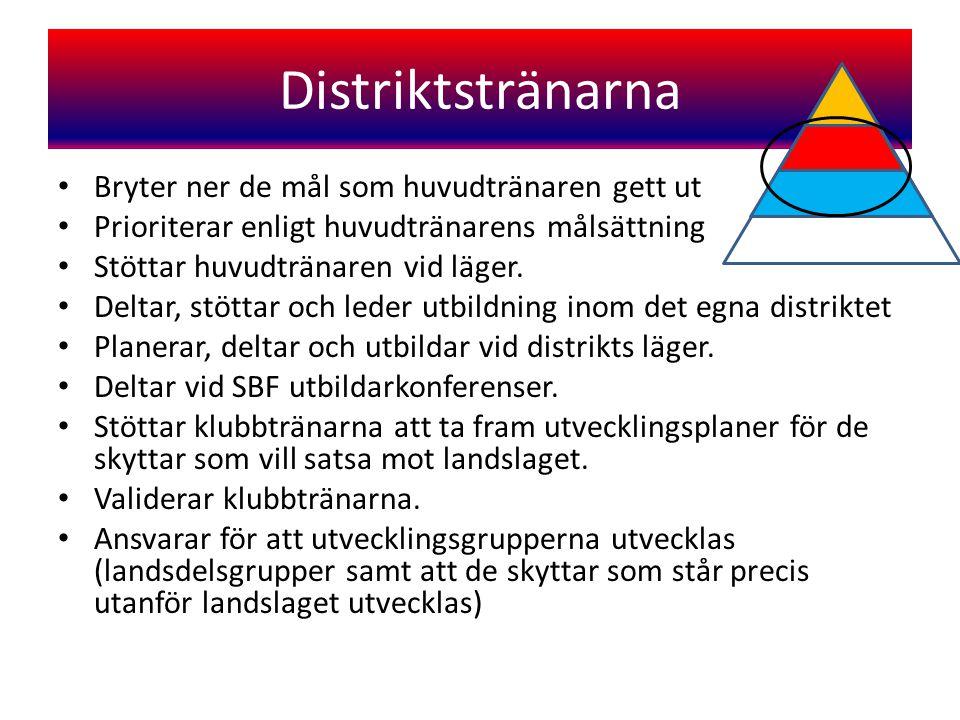 Distriktstränarna Bryter ner de mål som huvudtränaren gett ut Prioriterar enligt huvudtränarens målsättning Stöttar huvudtränaren vid läger.