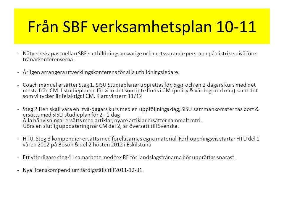 Från SBF verksamhetsplan 10-11 -Nätverk skapas mellan SBF:s utbildningsansvarige och motsvarande personer på distriktsnivå före tränarkonferenserna. -
