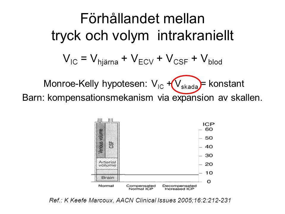 Förhållandet mellan tryck och volym intrakraniellt V IC = V hjärna + V ECV + V CSF + V blod Monroe-Kelly hypotesen: V IC + V skada = konstant Barn: kompensationsmekanism via expansion av skallen.