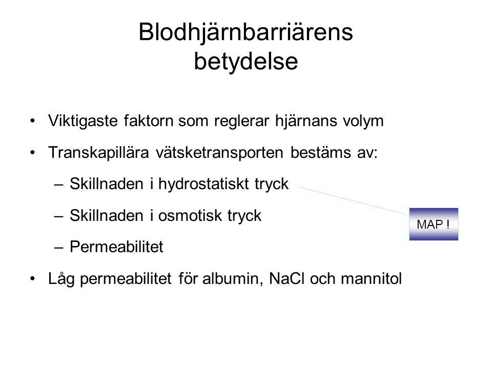 Blodhjärnbarriärens betydelse Viktigaste faktorn som reglerar hjärnans volym Transkapillära vätsketransporten bestäms av: –Skillnaden i hydrostatiskt tryck –Skillnaden i osmotisk tryck –Permeabilitet Låg permeabilitet för albumin, NaCl och mannitol MAP !