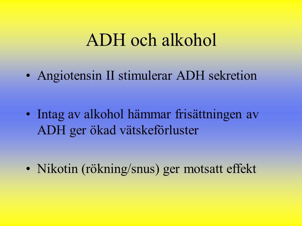 ADH och alkohol Angiotensin II stimulerar ADH sekretion Intag av alkohol hämmar frisättningen av ADH ger ökad vätskeförluster Nikotin (rökning/snus) g