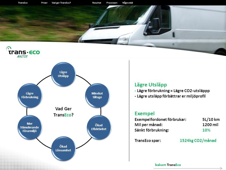 2014-12-13112014-12-1311 Lägre Utsläpp - Lägre förbrukning = Lägre CO2-utsläppp - Lägre utsläpp förbättrar er miljöprofil Exempel Exempelfordonet förbrukar: 5L/10 km Mil per månad:1200 mil Sänkt förbrukning:10% TransEco spar: 1524kg CO2/månad bakom TransEco ProcessenResultatTransEcoNågra skälPriserVad ger TransEco.