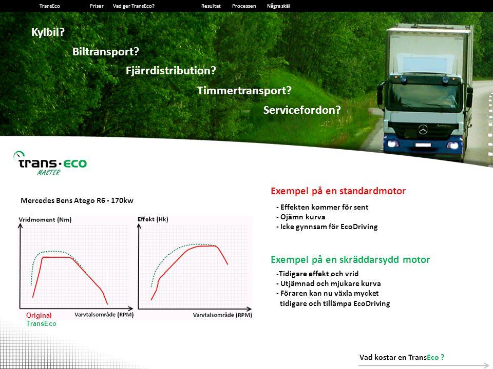 2014-12-13172014-12-1317 Behovsanalys och presentation av TransEco TransEco Installeras på ett testfordon Förbruknings- dokumentation eller utvärdering undersöks Vi konstaterar tillsammans med kund att väntat resultat uppnåtts.
