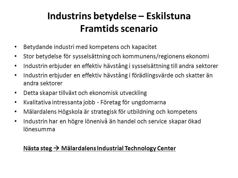 Industrins betydelse – Eskilstuna Framtids scenario Betydande industri med kompetens och kapacitet Stor betydelse för sysselsättning och kommunens/regionens ekonomi Industrin erbjuder en effektiv hävstång i sysselsättning till andra sektorer Industrin erbjuder en effektiv hävstång i förädlingsvärde och skatter än andra sektorer Detta skapar tillväxt och ekonomisk utveckling Kvalitativa intressanta jobb - Företag för ungdomarna Mälardalens Högskola är strategisk för utbildning och kompetens Industrin har en högre lönenivå än handel och service skapar ökad lönesumma Nästa steg  Mälardalens Industrial Technology Center