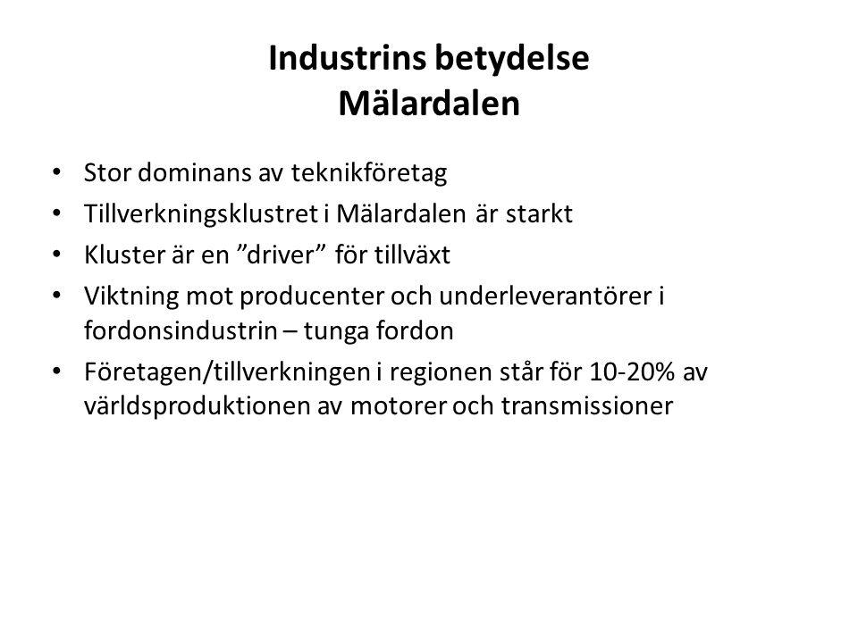 Industrins betydelse Mälardalen Stor dominans av teknikföretag Tillverkningsklustret i Mälardalen är starkt Kluster är en driver för tillväxt Viktning mot producenter och underleverantörer i fordonsindustrin – tunga fordon Företagen/tillverkningen i regionen står för 10-20% av världsproduktionen av motorer och transmissioner