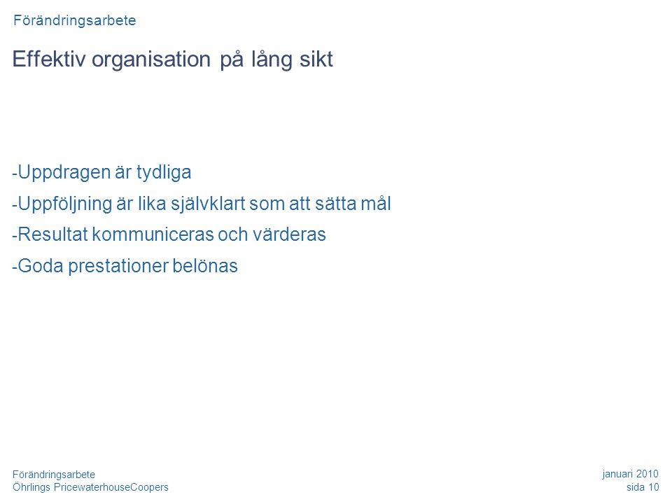Öhrlings PricewaterhouseCoopers januari 2010 sida 10 Förändringsarbete Effektiv organisation på lång sikt - Uppdragen är tydliga - Uppföljning är lika självklart som att sätta mål - Resultat kommuniceras och värderas - Goda prestationer belönas Förändringsarbete