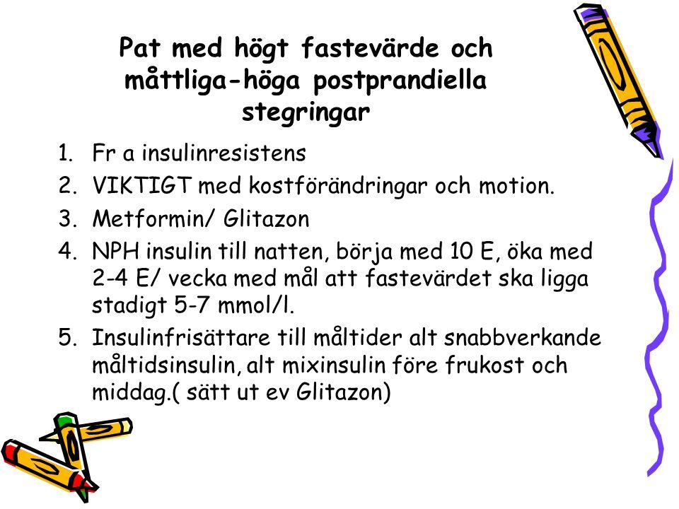 Pat med högt fastevärde och måttliga-höga postprandiella stegringar 1.Fr a insulinresistens 2.VIKTIGT med kostförändringar och motion. 3.Metformin/ Gl