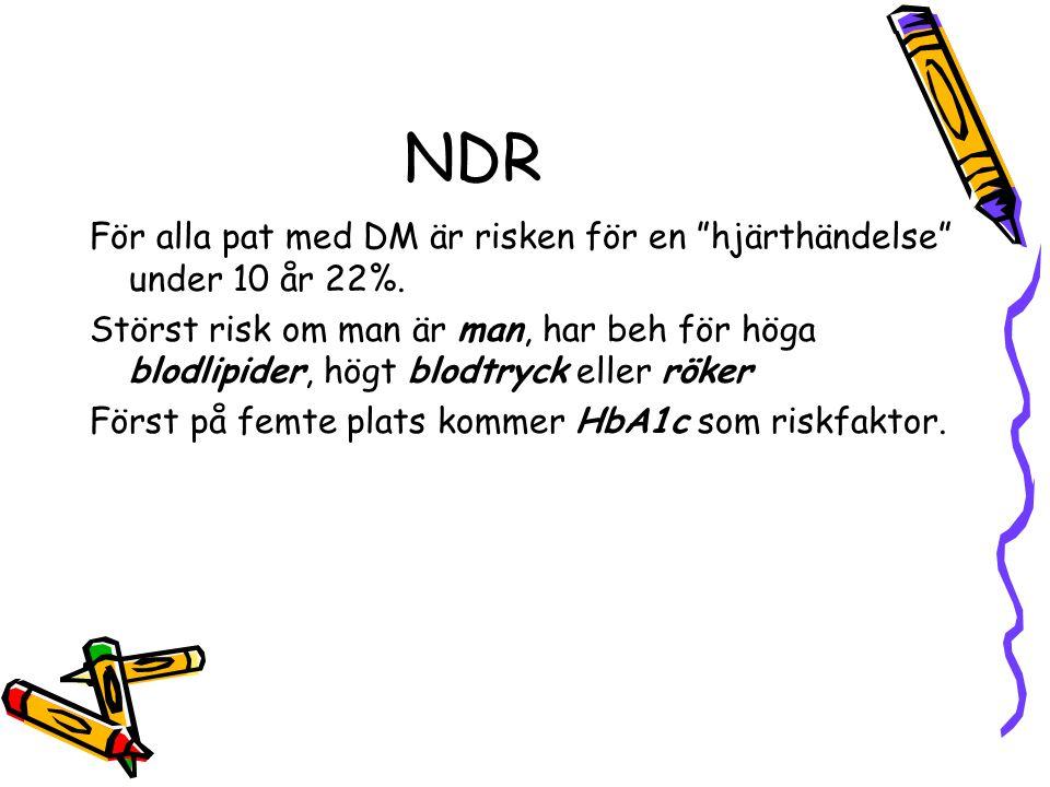"""NDR För alla pat med DM är risken för en """"hjärthändelse"""" under 10 år 22%. Störst risk om man är man, har beh för höga blodlipider, högt blodtryck elle"""