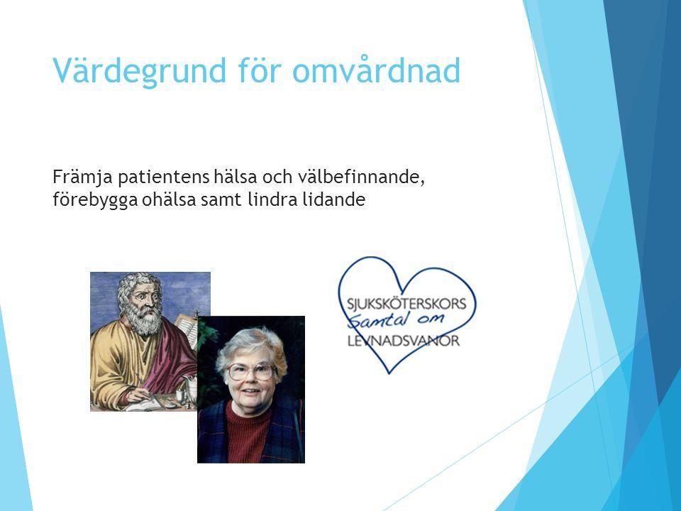 Värdegrund för omvårdnad Främja patientens hälsa och välbefinnande, förebygga ohälsa samt lindra lidande