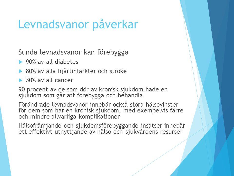 Levnadsvanor påverkar Sunda levnadsvanor kan förebygga  90% av all diabetes  80% av alla hjärtinfarkter och stroke  30% av all cancer 90 procent av