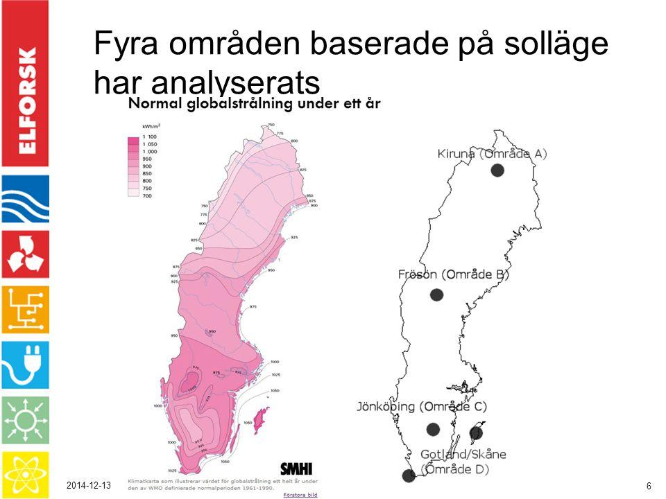 2014-12-13 6 Fyra områden baserade på solläge har analyserats