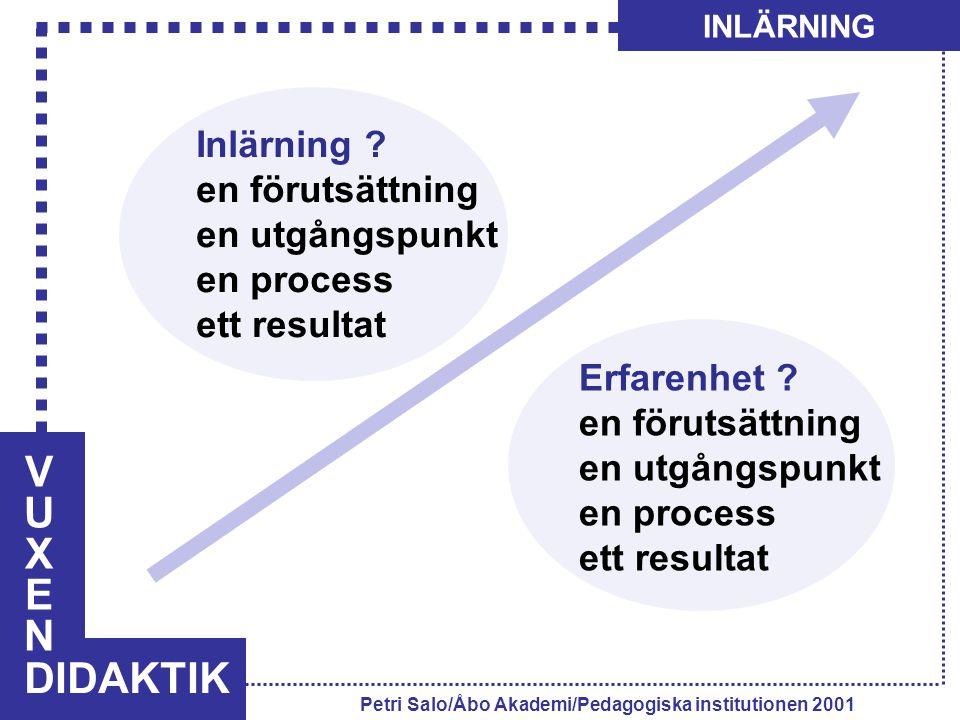 VUXENVUXEN DIDAKTIK INLÄRNING Petri Salo/Åbo Akademi/Pedagogiska institutionen 2001 Inlärning ? en förutsättning en utgångspunkt en process ett result